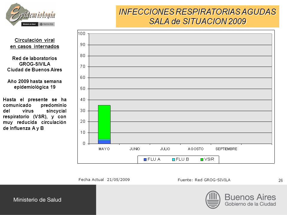 Año 2009 hasta semana epidemiológica 19