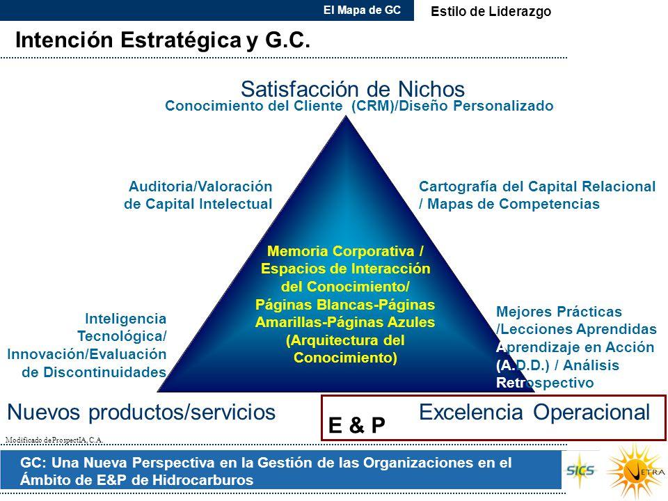 Intención Estratégica y G.C.