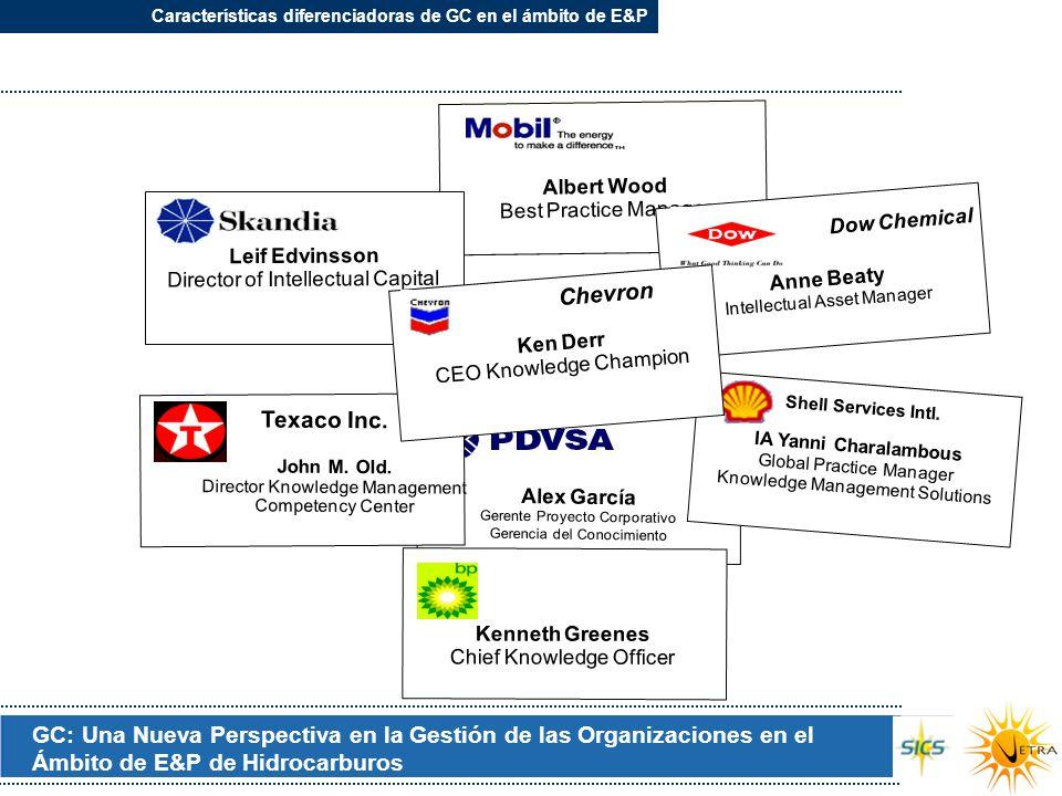 GC: Una Nueva Perspectiva en la Gestión de las Organizaciones en el