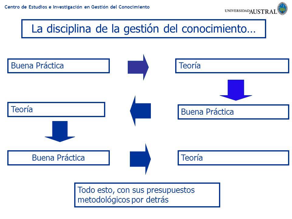 La disciplina de la gestión del conocimiento…