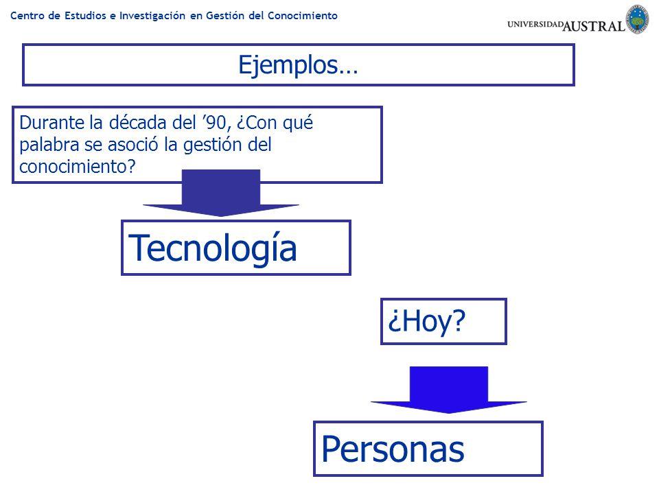 Tecnología Personas ¿Hoy Ejemplos…