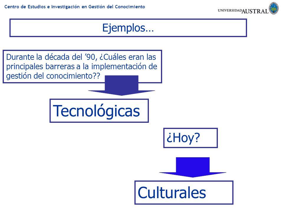 Tecnológicas Culturales ¿Hoy Ejemplos…