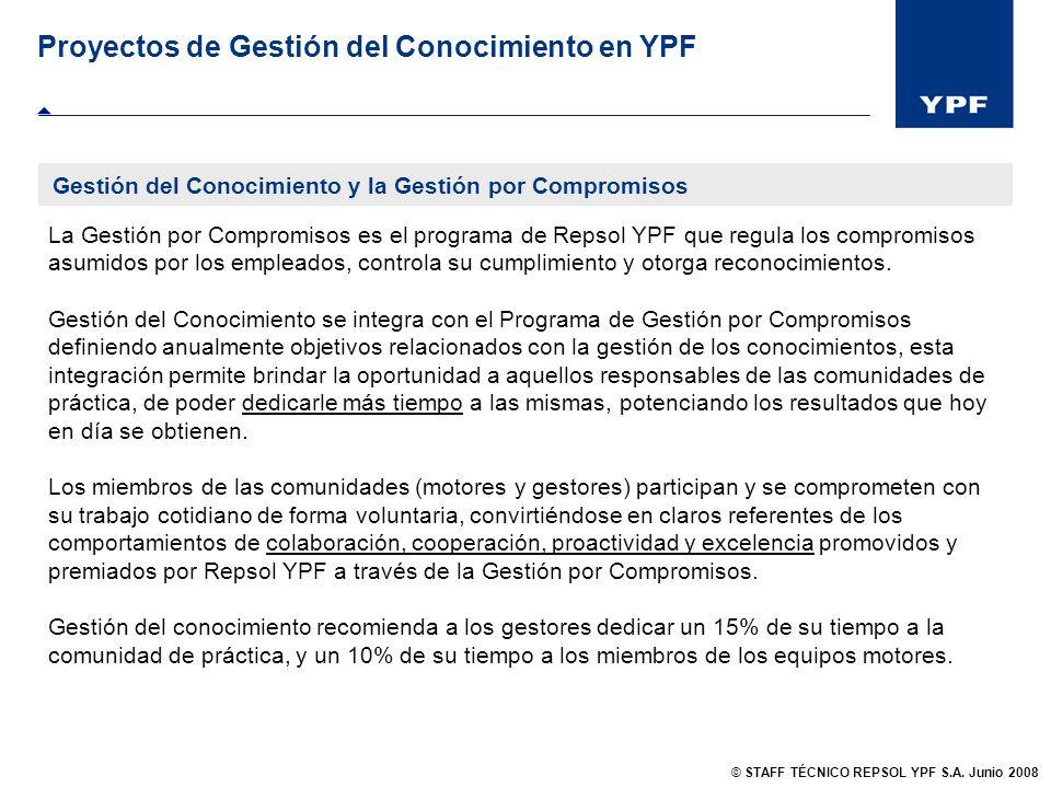 Proyectos de Gestión del Conocimiento en YPF
