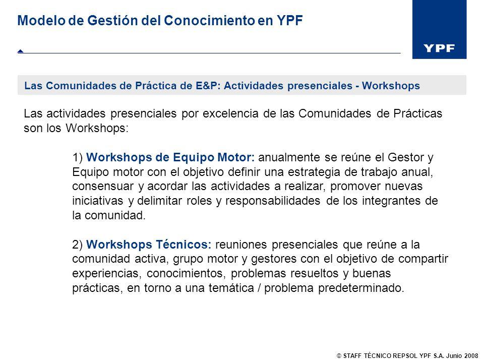 Modelo de Gestión del Conocimiento en YPF