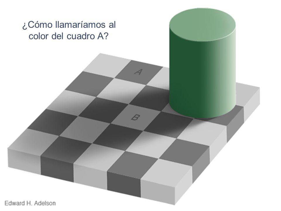 ¿Los colores de los cuadros A y B son iguales