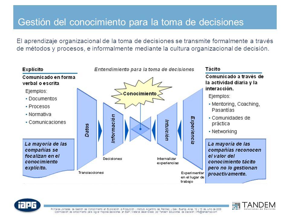 Gestión del conocimiento para la toma de decisiones