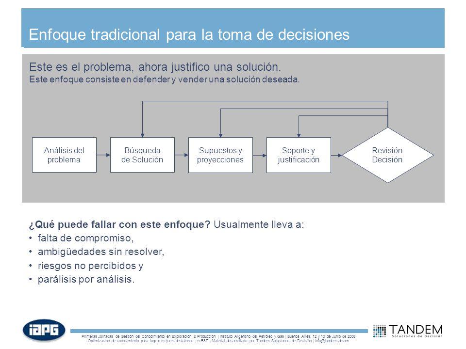 Enfoque tradicional para la toma de decisiones