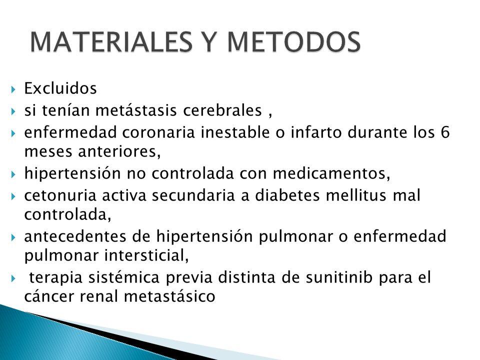MATERIALES Y METODOS Excluidos si tenían metástasis cerebrales ,