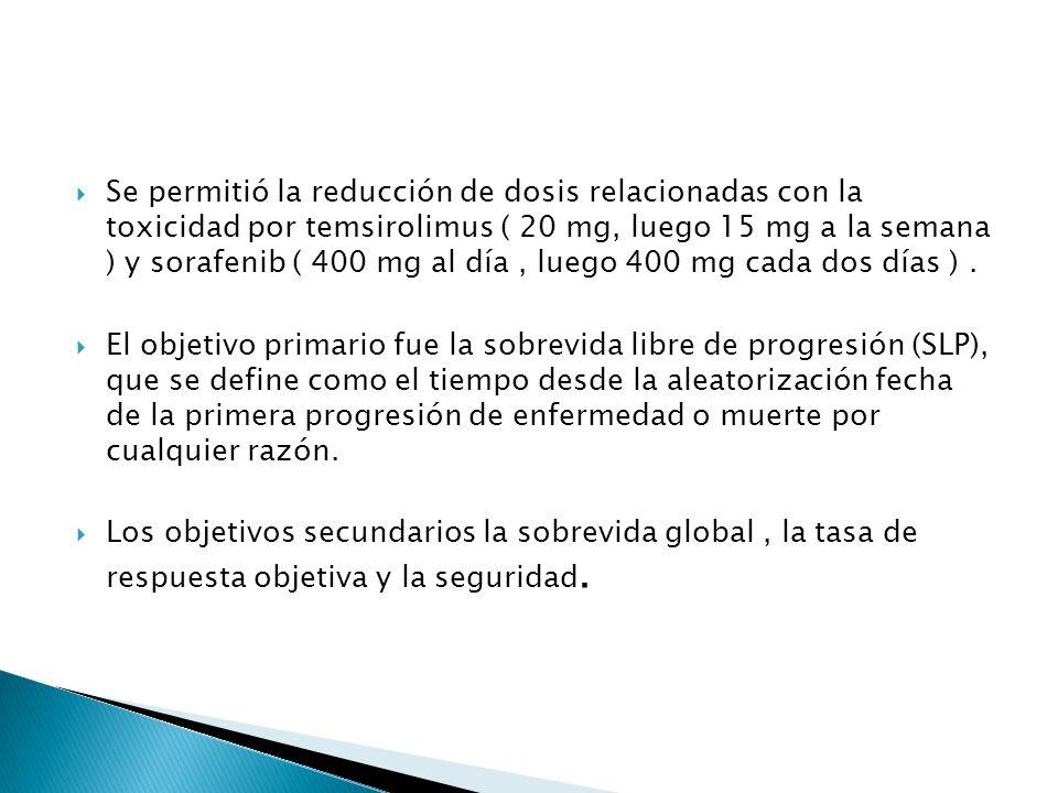 Se permitió la reducción de dosis relacionadas con la toxicidad por temsirolimus ( 20 mg, luego 15 mg a la semana ) y sorafenib ( 400 mg al día , luego 400 mg cada dos días ) .