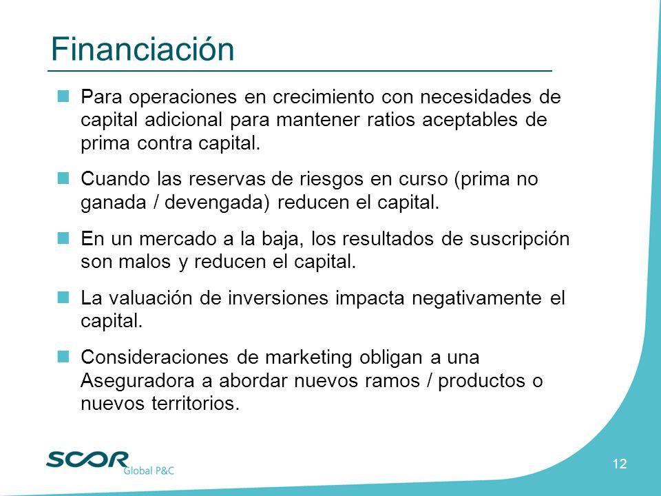Financiación Para operaciones en crecimiento con necesidades de capital adicional para mantener ratios aceptables de prima contra capital.