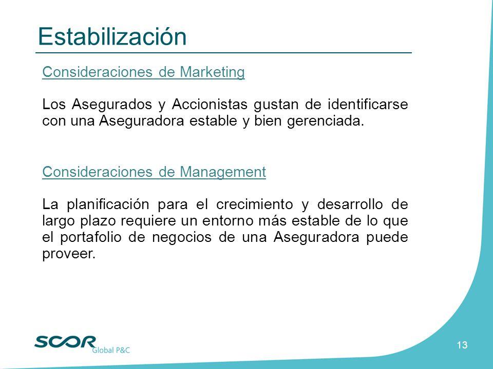 Estabilización Consideraciones de Marketing