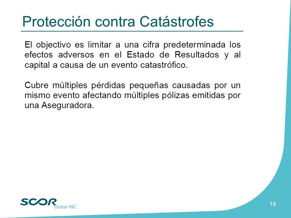 Protección contra Catástrofes