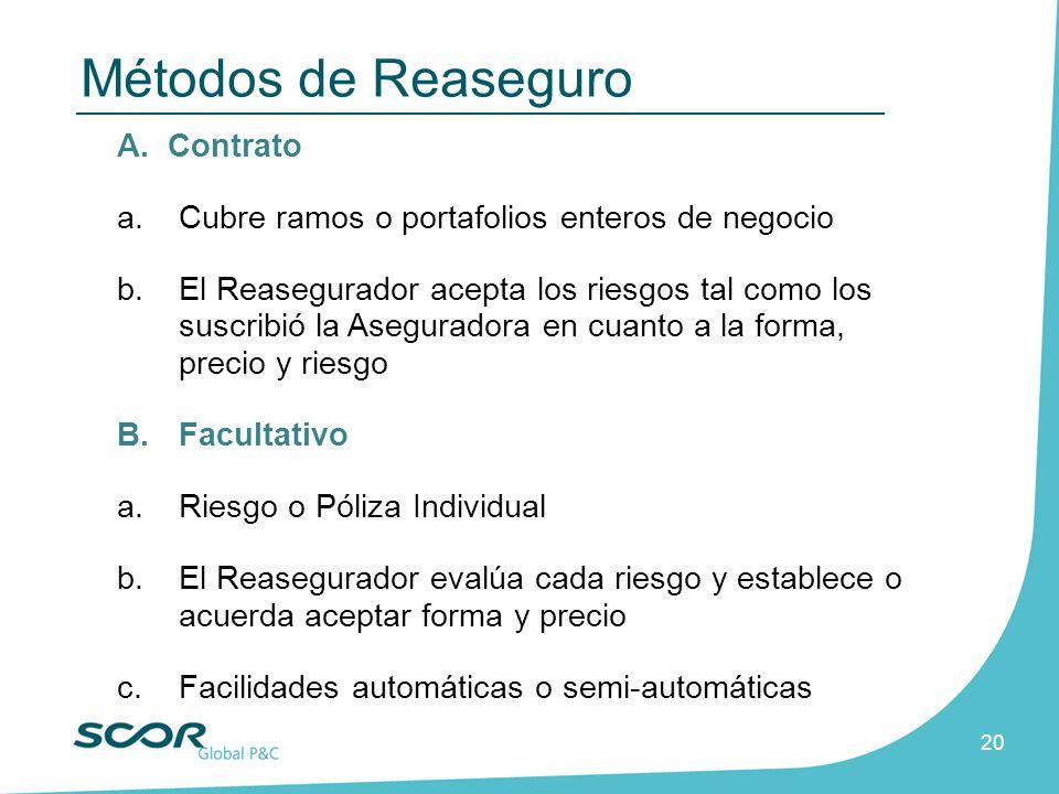 Métodos de Reaseguro A. Contrato