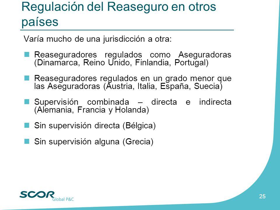 Regulación del Reaseguro en otros países