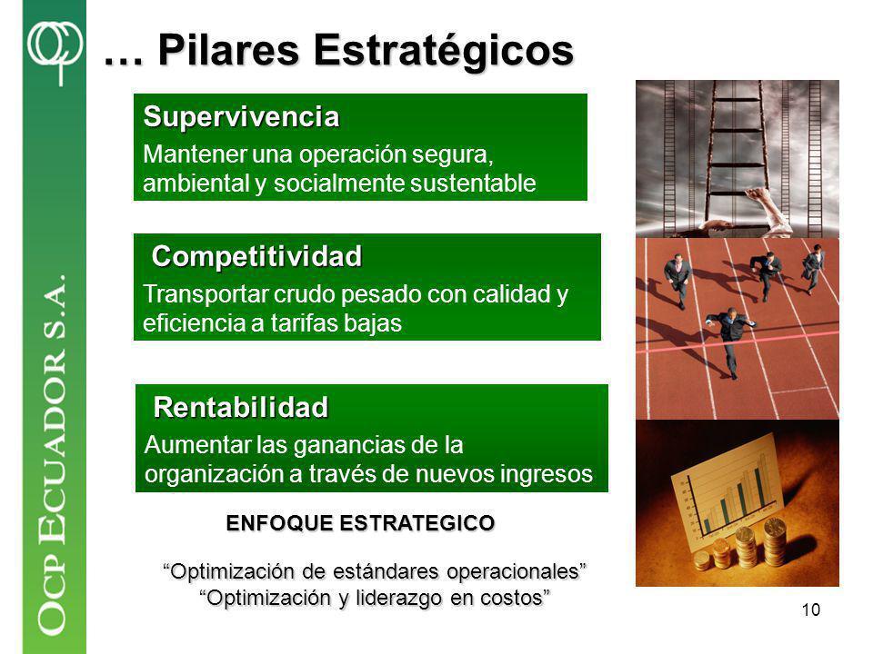 … Pilares Estratégicos