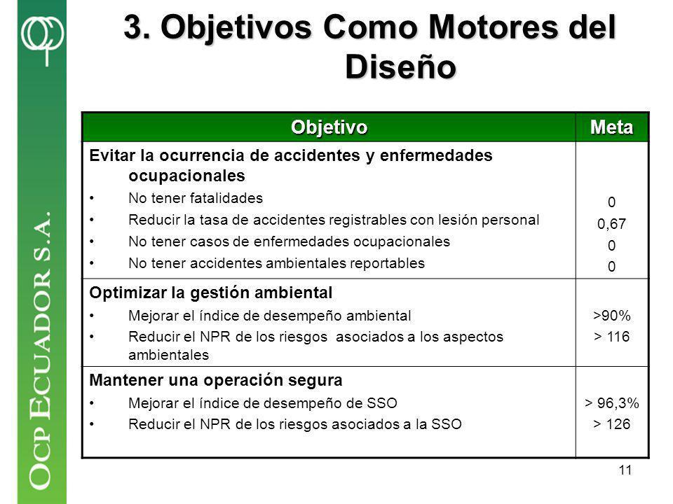 3. Objetivos Como Motores del Diseño