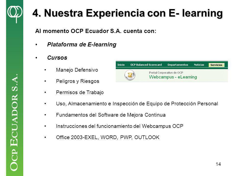 4. Nuestra Experiencia con E- learning