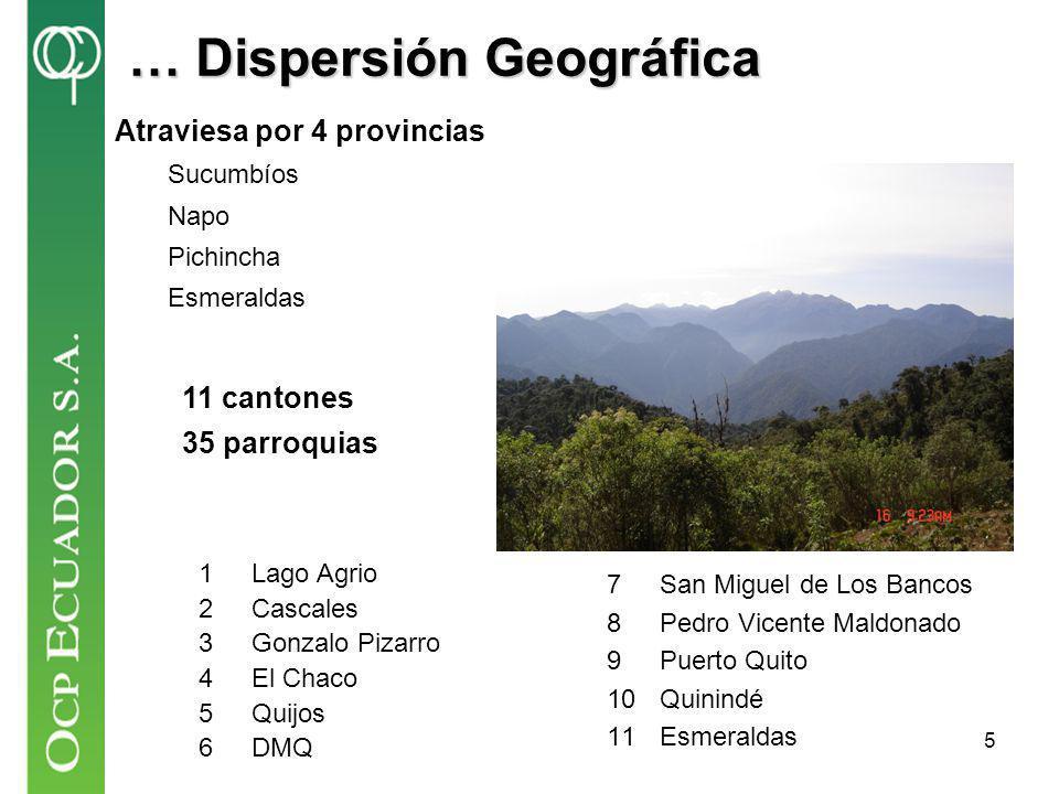 … Dispersión Geográfica