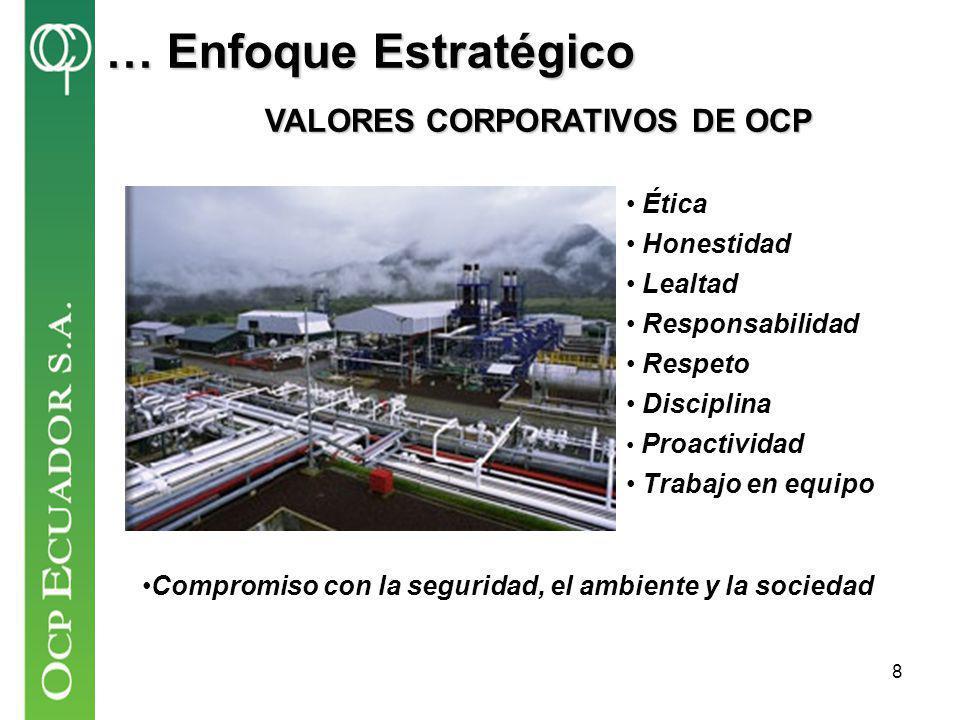… Enfoque Estratégico VALORES CORPORATIVOS DE OCP Ética Honestidad