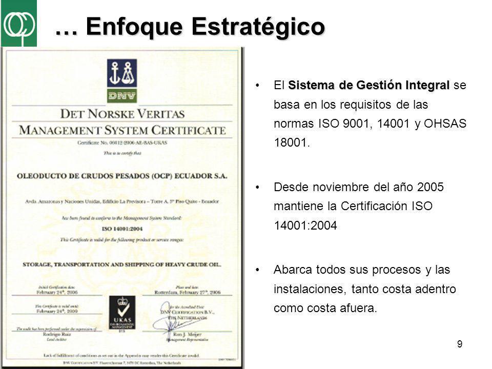 … Enfoque Estratégico El Sistema de Gestión Integral se basa en los requisitos de las normas ISO 9001, 14001 y OHSAS 18001.