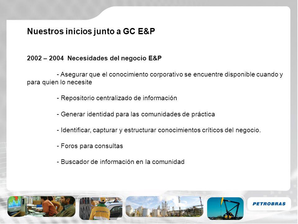 Nuestros inicios junto a GC E&P