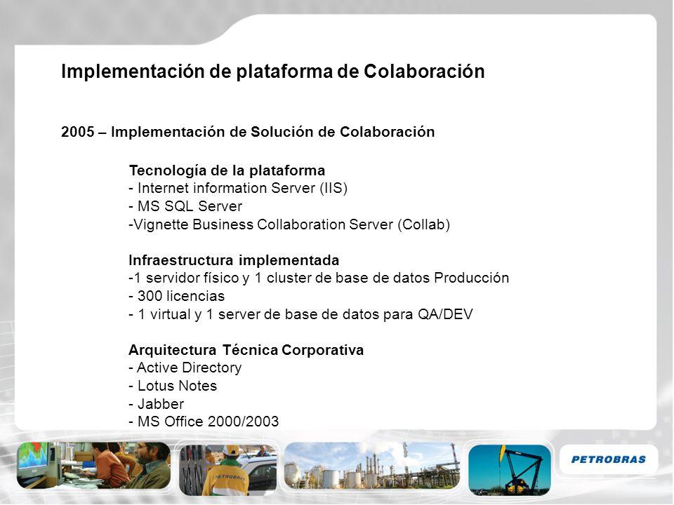 Implementación de plataforma de Colaboración