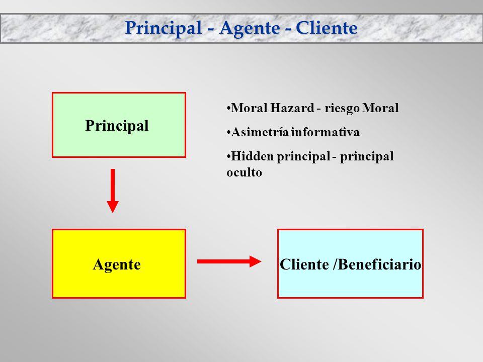 Principal - Agente - Cliente