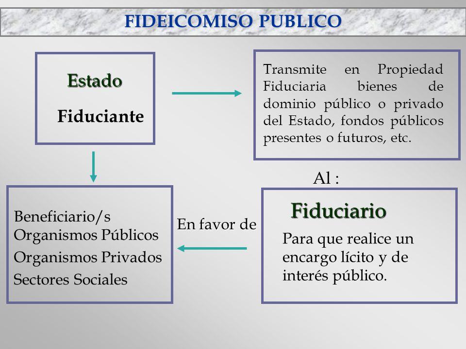 Fiduciante Estado Fiduciario FIDEICOMISO PUBLICO Al :