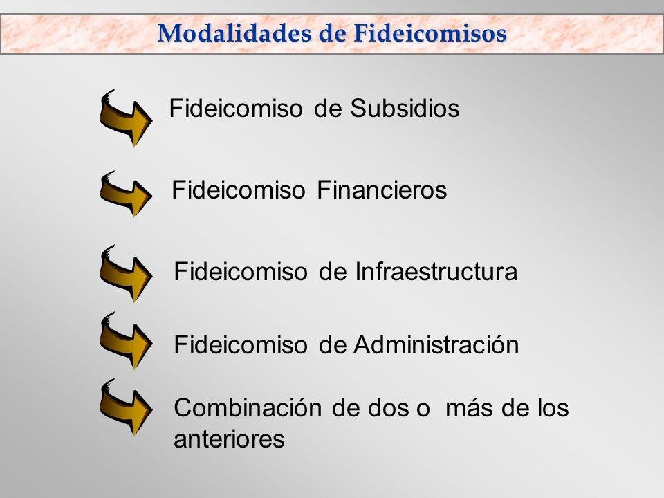 Modalidades de Fideicomisos