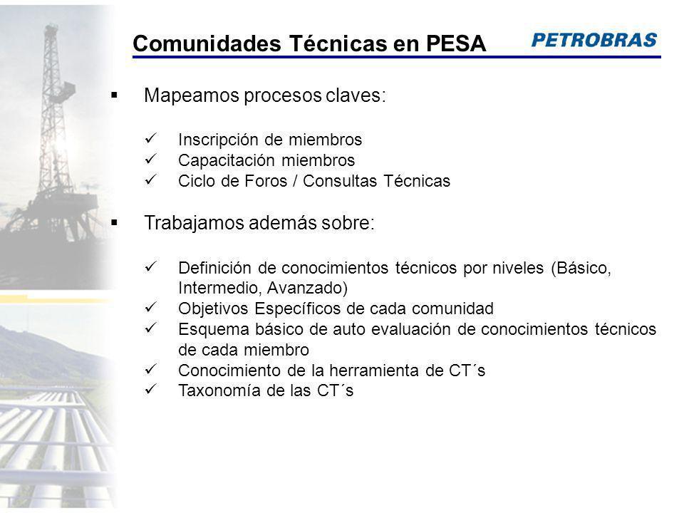 Comunidades Técnicas en PESA