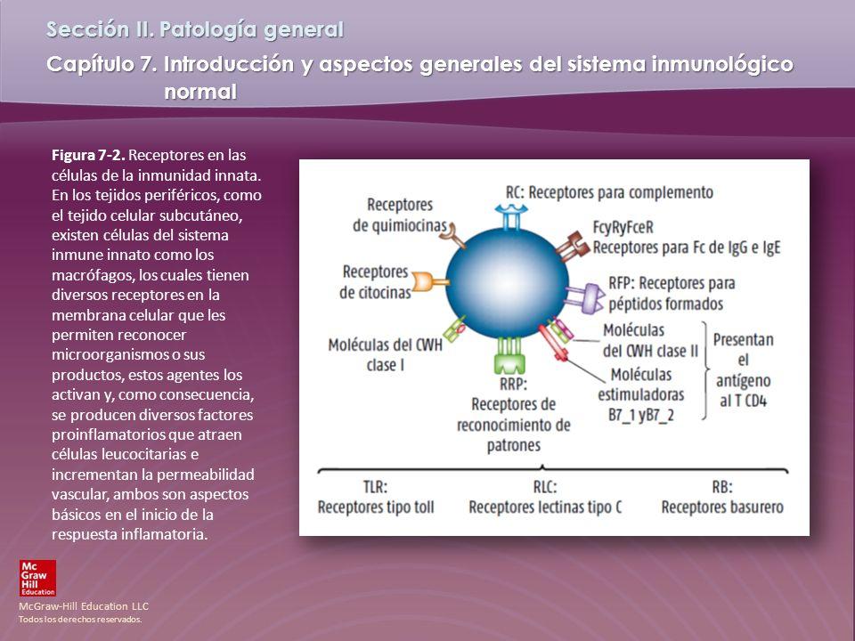 Figura 7-2. Receptores en las células de la inmunidad innata