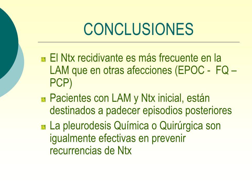 CONCLUSIONES El Ntx recidivante es más frecuente en la LAM que en otras afecciones (EPOC - FQ – PCP)