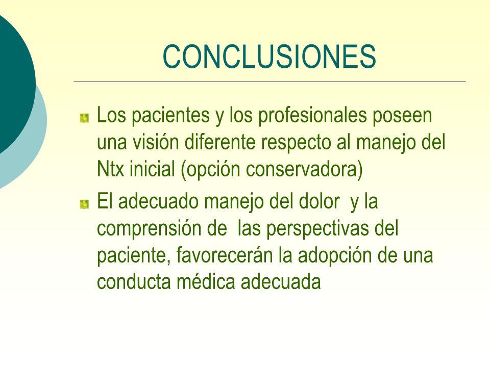CONCLUSIONES Los pacientes y los profesionales poseen una visión diferente respecto al manejo del Ntx inicial (opción conservadora)
