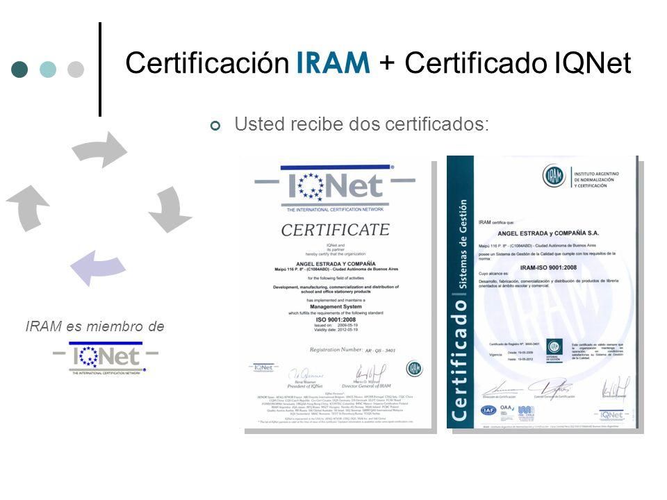 Certificación IRAM + Certificado IQNet