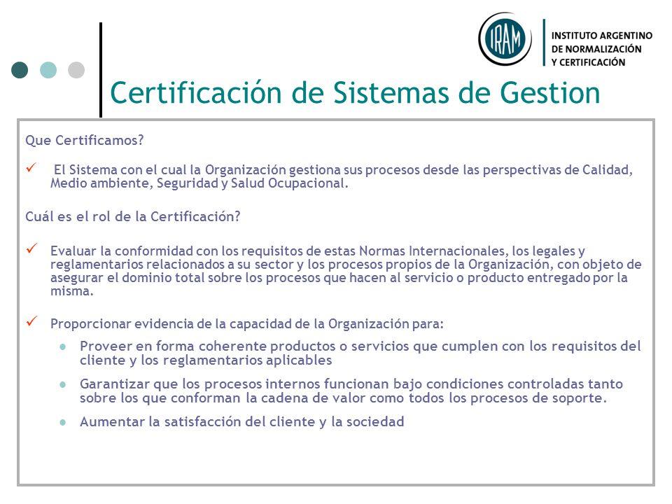 Certificación de Sistemas de Gestion