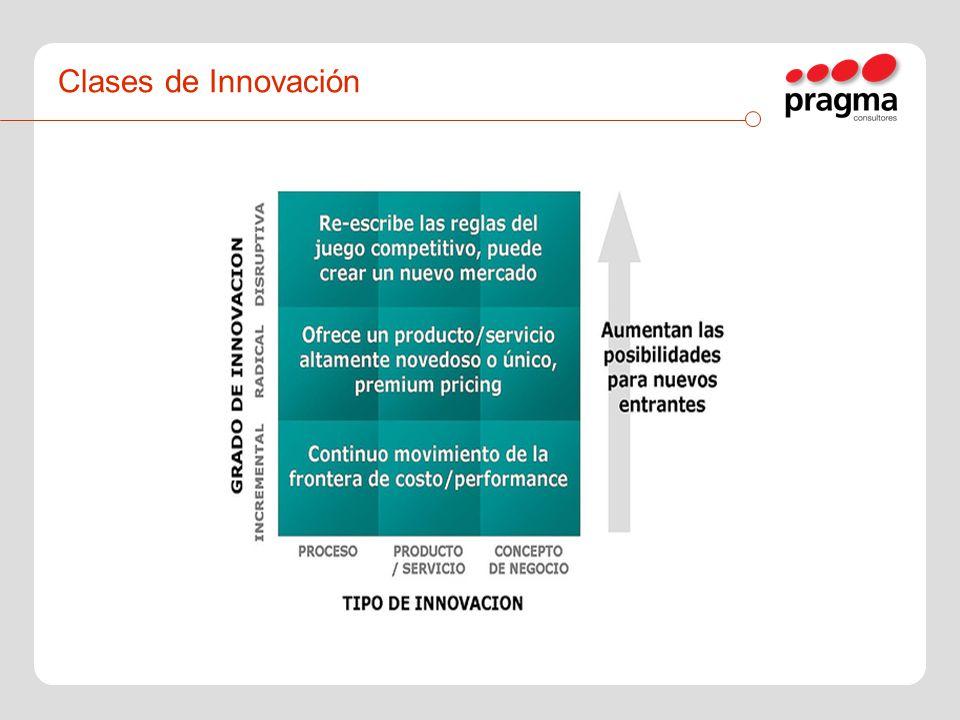 Clases de Innovación 17