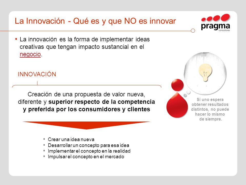 La Innovación - Qué es y que NO es innovar