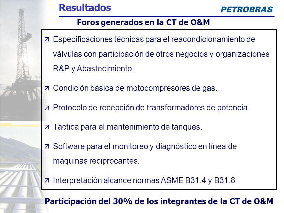 Foros generados en la CT de O&M