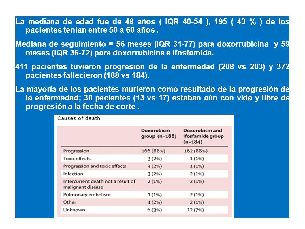 La mediana de edad fue de 48 años ( IQR 40-54 ), 195 ( 43 % ) de los pacientes tenían entre 50 a 60 años .