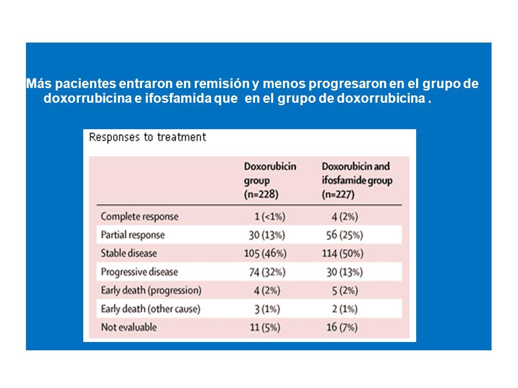 Más pacientes entraron en remisión y menos progresaron en el grupo de doxorrubicina e ifosfamida que en el grupo de doxorrubicina .