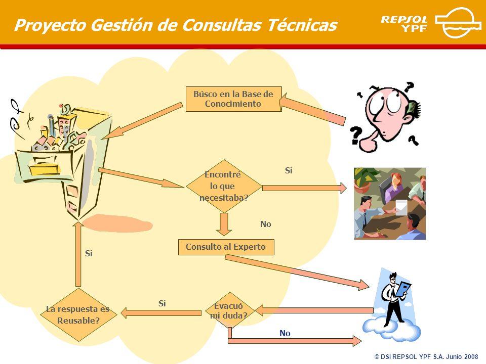 Proyecto Gestión de Consultas Técnicas