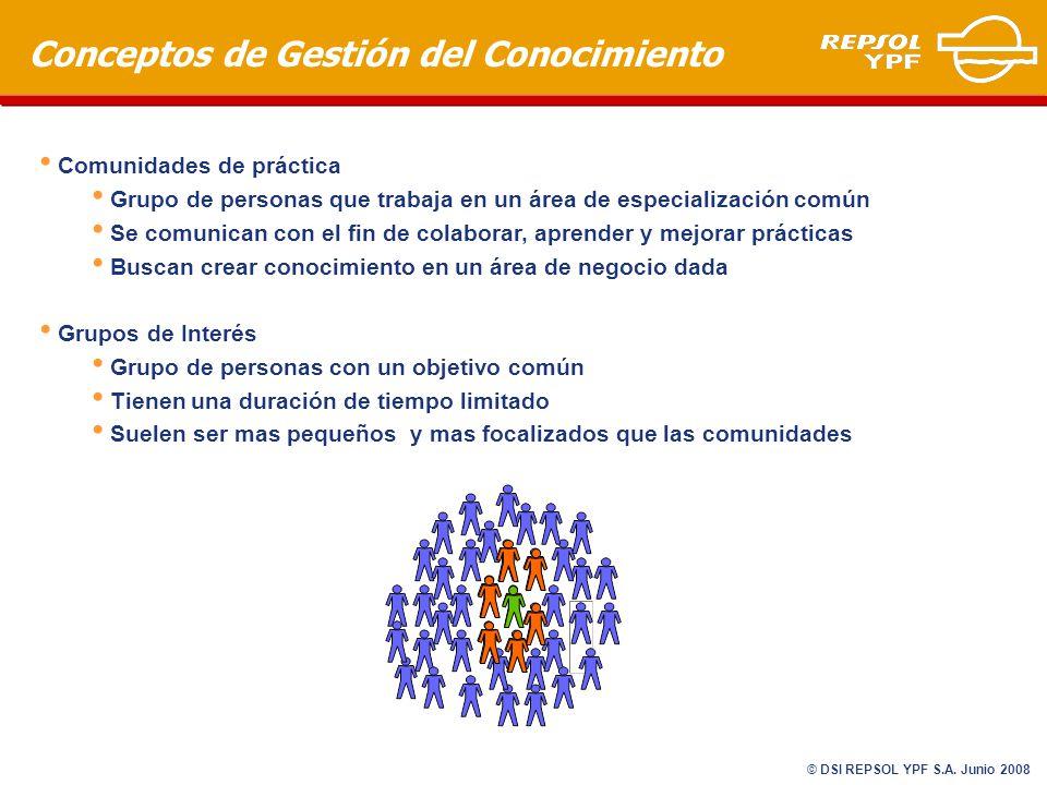 Conceptos de Gestión del Conocimiento
