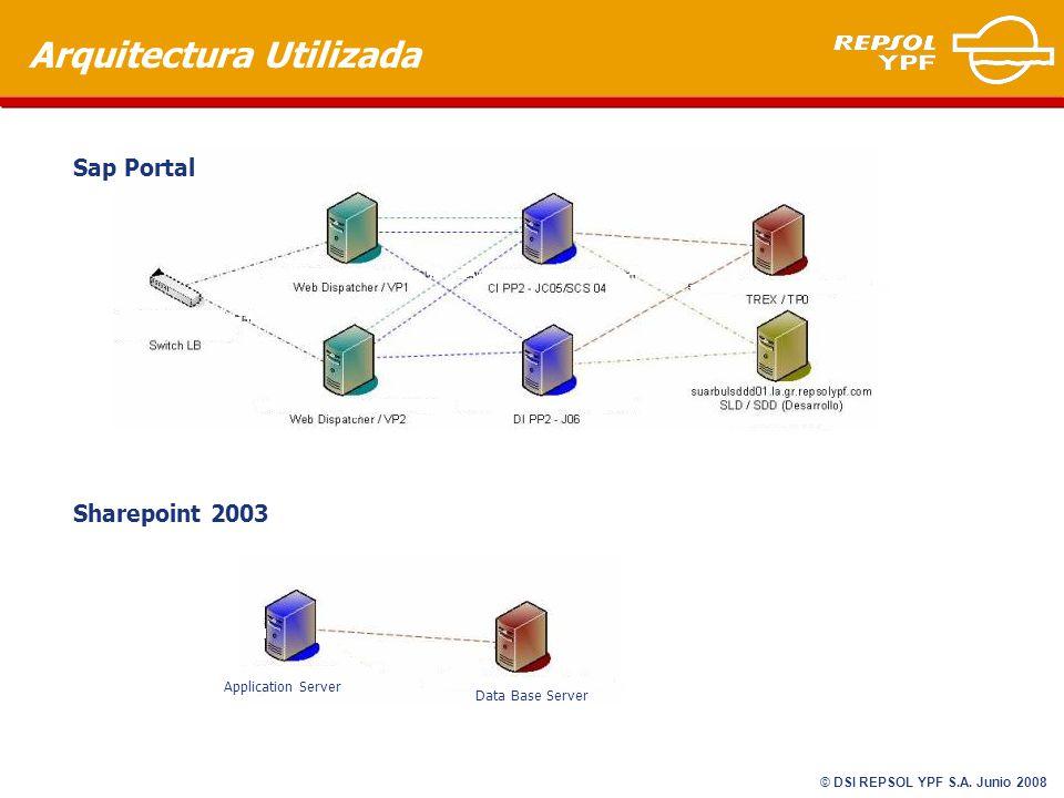 Arquitectura Utilizada