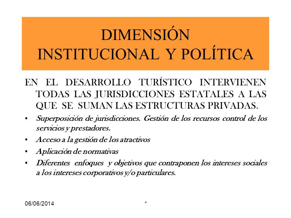 DIMENSIÓN INSTITUCIONAL Y POLÍTICA