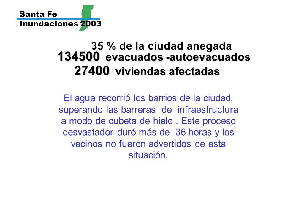 134500 evacuados -autoevacuados 27400 viviendas afectadas