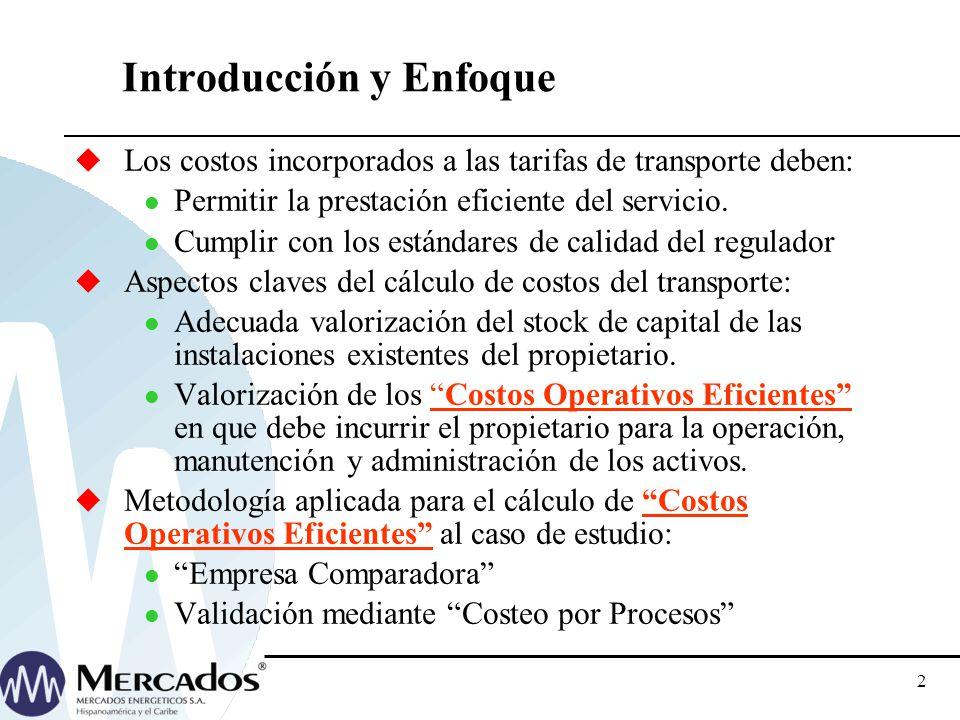 Introducción y Enfoque