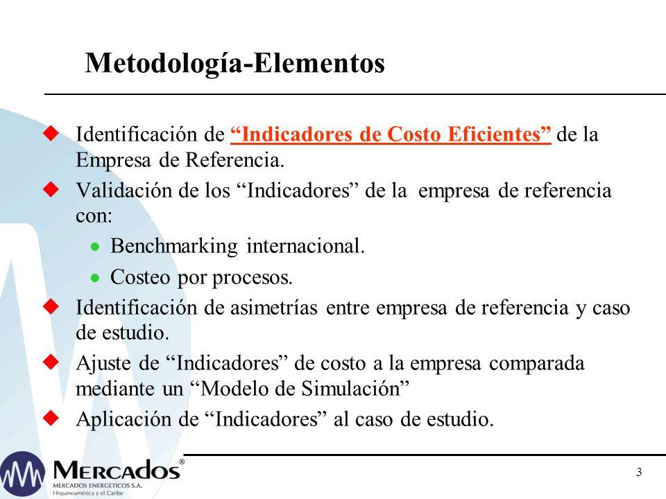 Metodología-Elementos