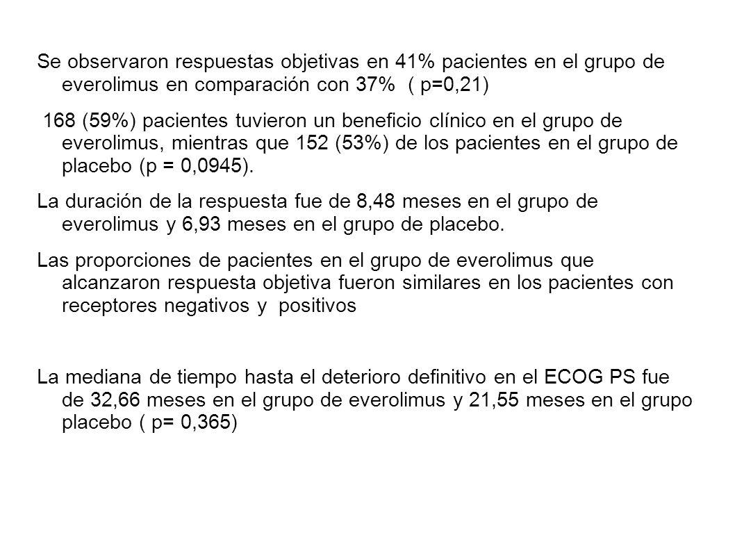 Se observaron respuestas objetivas en 41% pacientes en el grupo de everolimus en comparación con 37% ( p=0,21)