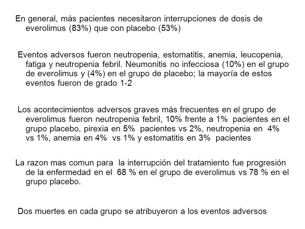 En general, más pacientes necesitaron interrupciones de dosis de everolimus (83%) que con placebo (53%)