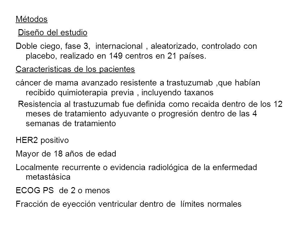 Métodos Diseño del estudio. Doble ciego, fase 3, internacional , aleatorizado, controlado con placebo, realizado en 149 centros en 21 países.